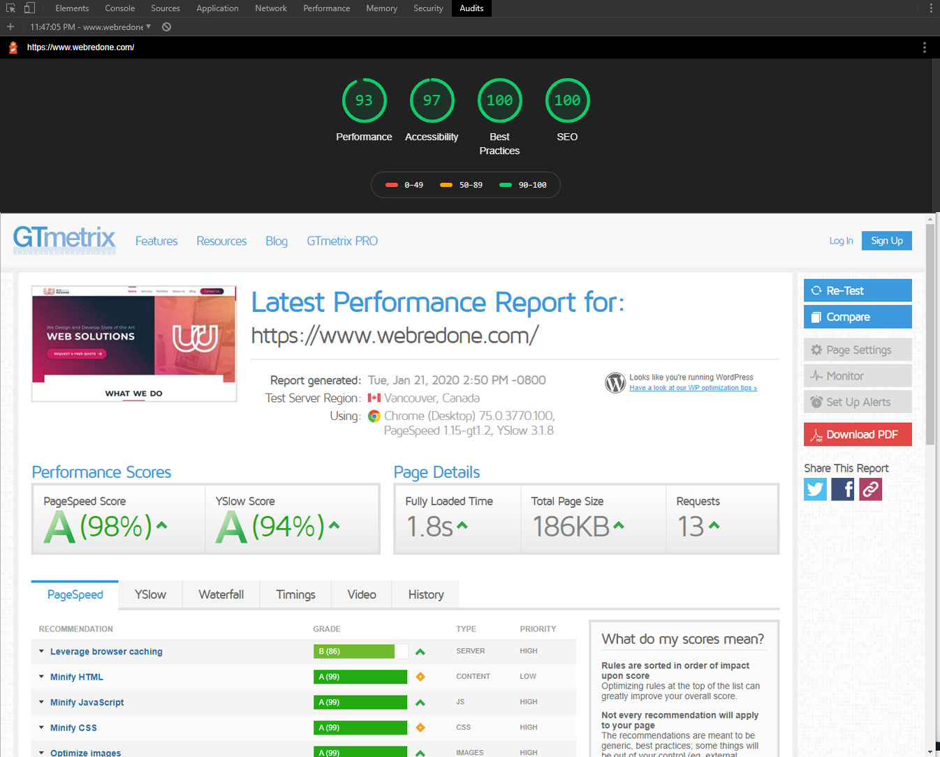 Web Redone Performance Scores